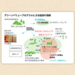 川場村で発電した電気を世田谷区へ。木質バイオマス発電事業スタート。