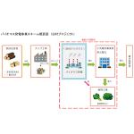 福島の木材を燃料にしたバイオマス発電事業スタート。2019年稼働予定、廃棄物処理のタケエイ
